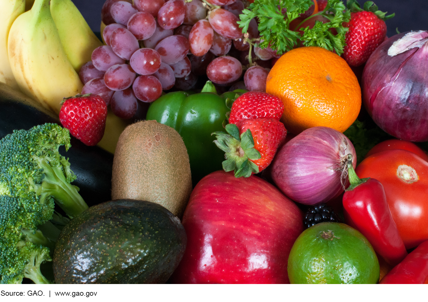 Photo showing a variety of fruits and vegetables.