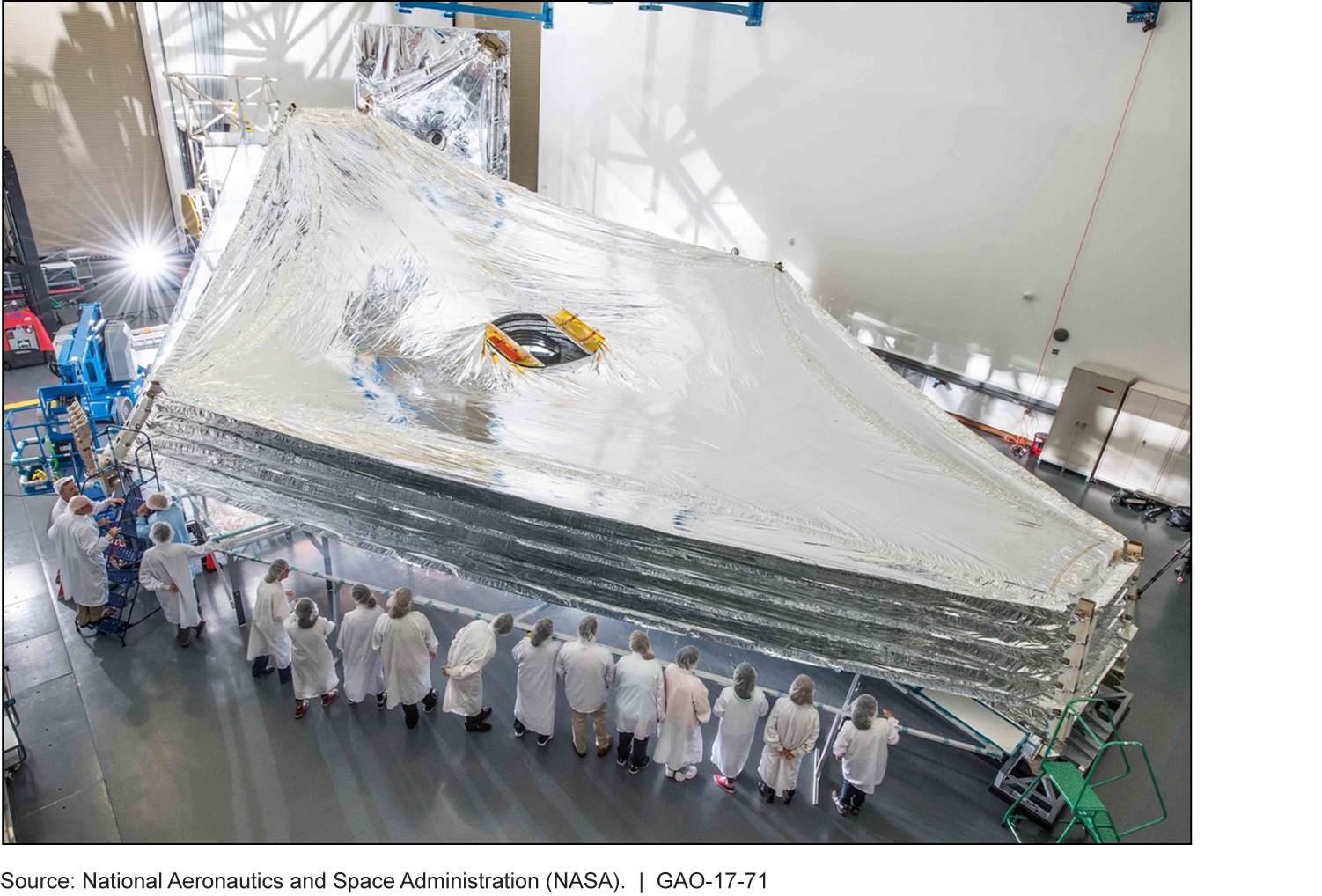 Five stacked layers of JWST's sunshield, which protects the spacecraft from the heat of the sun.