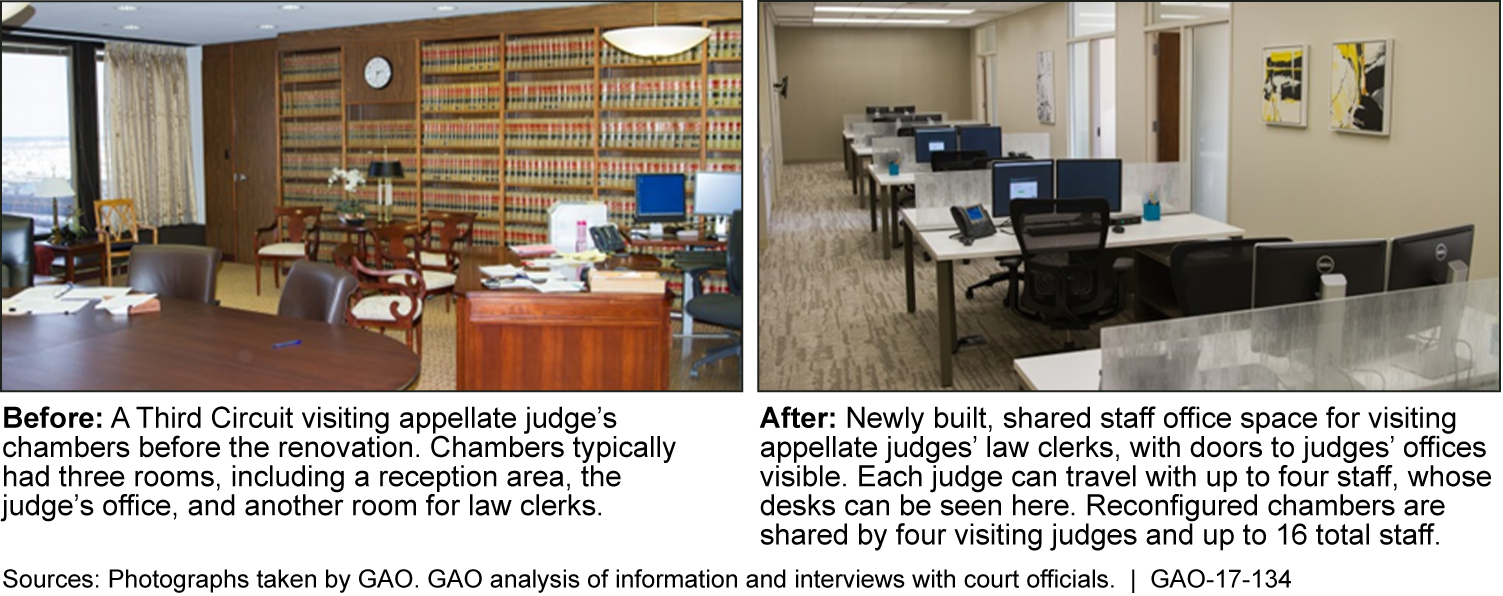 Shared Visiting Judges' Chambers, U.S. Court of Appeals for the Third Circuit