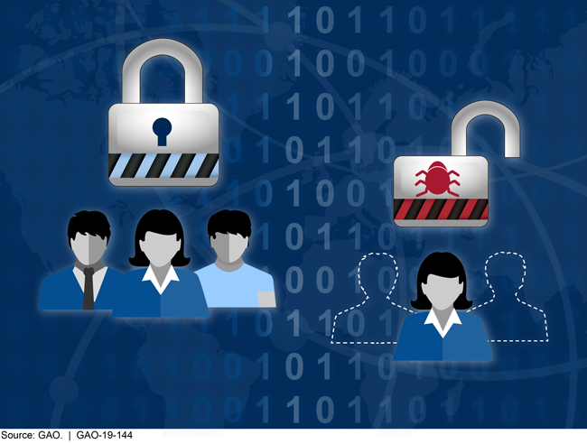 An illustration of a full workforce under a locked padlock and an incomplete workforce under an unlocked padlock with a bug icon.