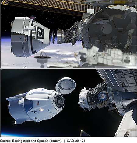 Artists' Depictions of Boeing (top) and SpaceX (bottom) Spacecraft Docking with the International Space Station