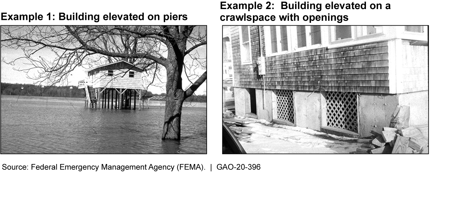 Examples of How Buildings Can Meet Higher Elevation Requirements