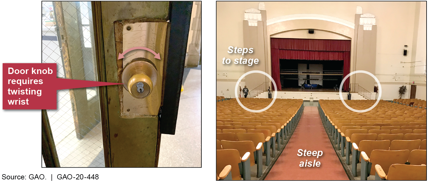 Examples of Doorway and Auditorium Barriers GAO Observed in Schools