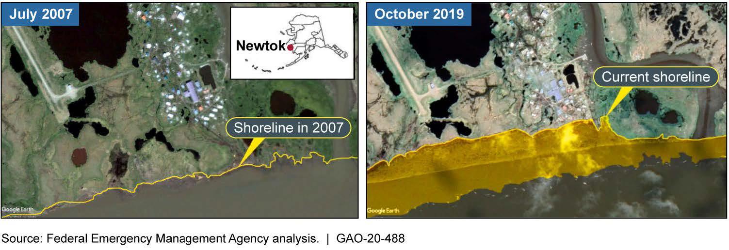 Shoreline Erosion at Newtok, Alaska, from July 2007 to October 2019.