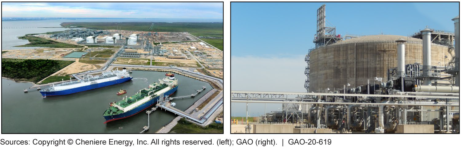 Onshore Export Facilities for Liquefied Natural Gas (LNG)