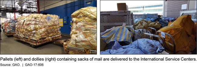 Examples of Mail Accepted at the U.S. Postal Service's International Service Centers