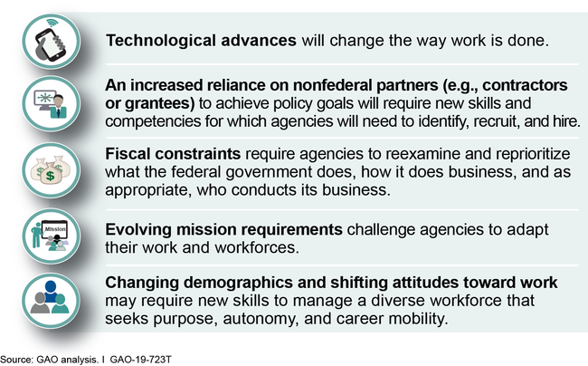 Key Trends Affecting Federal Work