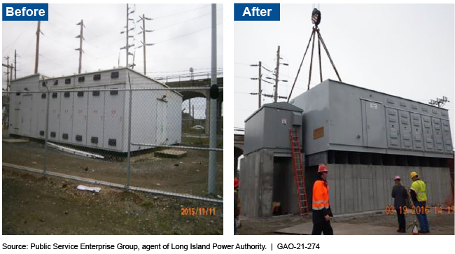 Before and after photos of a substation first on the ground, then on a raised platform.