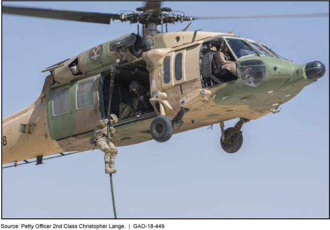 A photograph of Jordanian soldiers doing training exercises in a military helicopter. The Global Train and Equip program can provide this type of equipment to foreign partners.