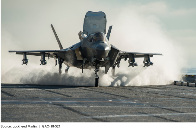 Photo of an F-35 surrounded by white smoke landing.