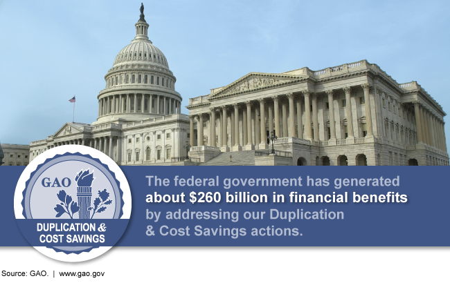 Graphic of the Capitol overlaid with text about $260 billion in financial benefits.