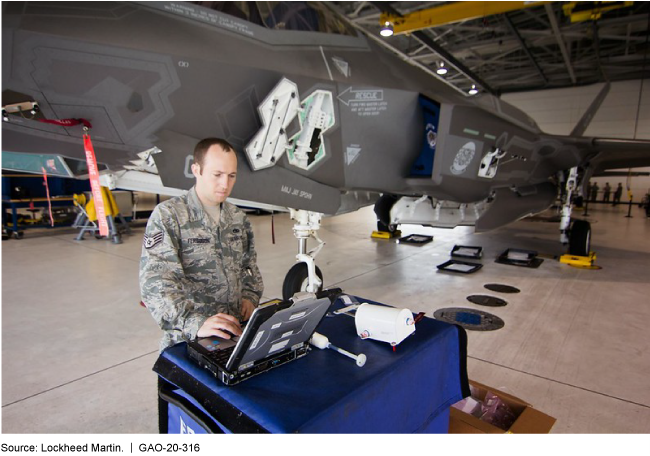 Uniformed servicemember using a laptop with an aircraft behind him