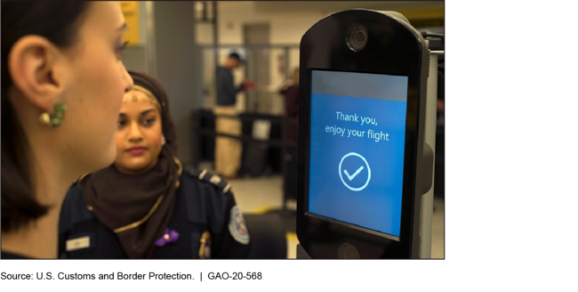 Facial Recognition Technology in Use at an Airport
