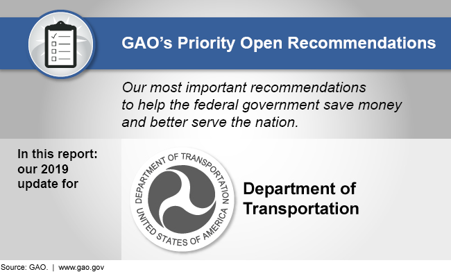 Graphic showing that this report discusses GAO's 2019 priority open recommendations for the Department of Transportation