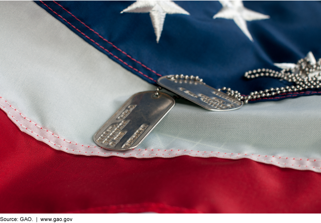 Military ID tags and US flag