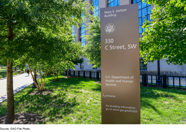 Sign outside the Department of Health and Human Services Mary E. Switzer Building in Washington, D.C.