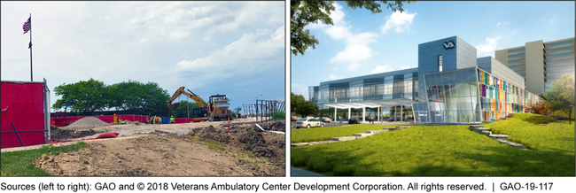 Department of Veterans Affairs' Ambulatory Care Center in Omaha, NE—Construction Site and Rendering of the Completed Facility