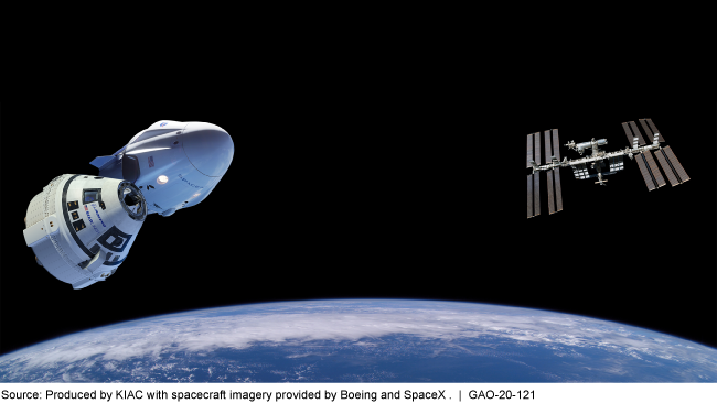Illustration of space vehicles above earth