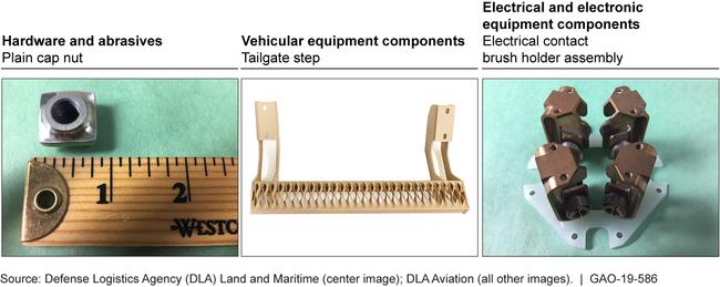 Projects reverse engineering Reverse Engineering