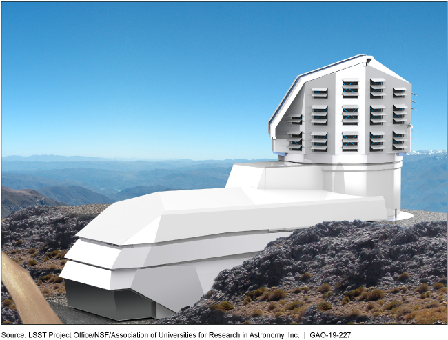 Illustration of the mountaintop facility.