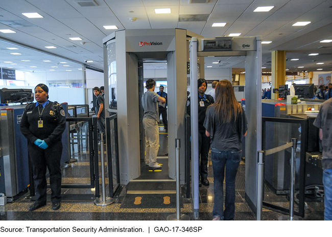 Photograph of equipment in Transportation Security Administration's Passenger Screening Program