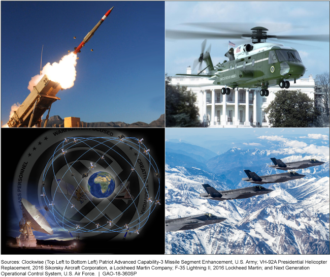 Four images show a missile being launched, a Presidential Helicopter, Joint Strike Fighters, and an Air Force control system.