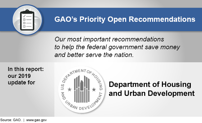 Graphic showing that this report discusses GAO's 2019 priority recommendations for the Department of Housing and Urban Development