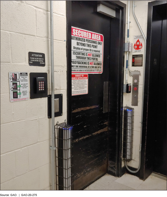 A door with a sign on it that says Secured Area