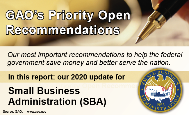 Graphic for SBA priority open recommendations