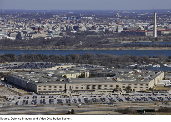 The Pentagon Building