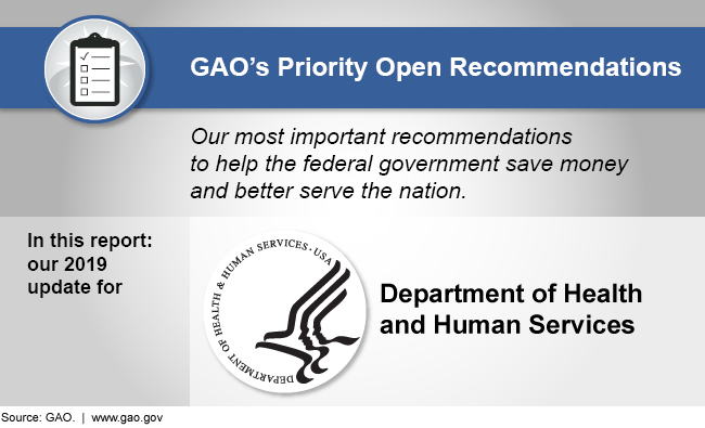 Graphic showing that this report discusses GAO's 2019 priority recommendations for the Department of Health and Human Services
