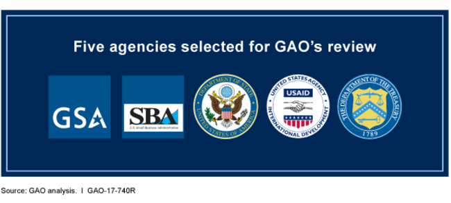 Graphic showing the logos of GSA, SBA, State, USAID and Treasury