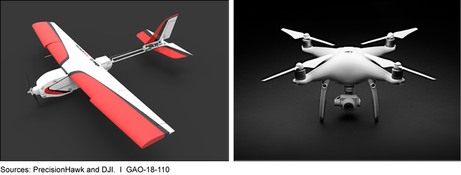 Examples of Fixed-Wing and Multi-Rotor Small Unmanned Aircraft Systems