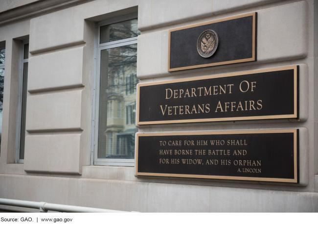 Department of Veteran Affairs Headquarters sign