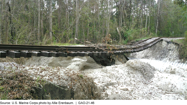 A train track partly suspended due to erosion.