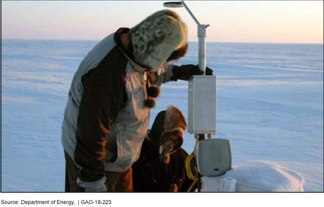 This photo shows researchers in cold weather gear working on a scientific instrument.