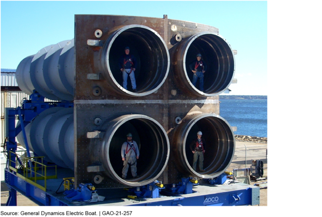 Quad Pack of Four Submarine Missile Tubes
