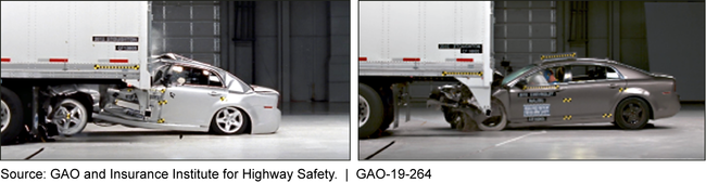 Crash Tests of Rear Guards with (left) and without (right) Passenger Compartment Intrusion
